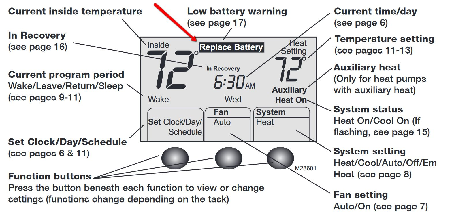 How Long Do Ac Thermostat Batteries Last  Change